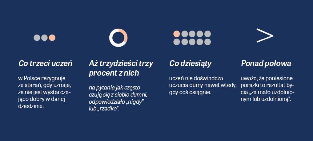 Raport o dołowaniu - infografika